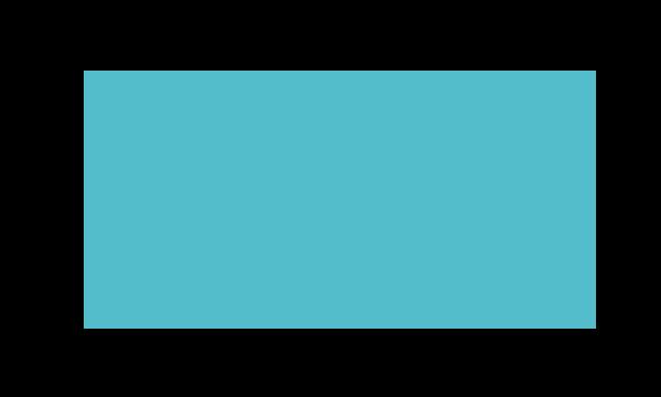 Oasis HydraFruit