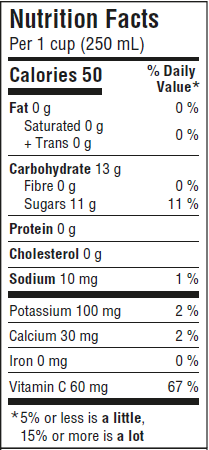 Nutrition informations